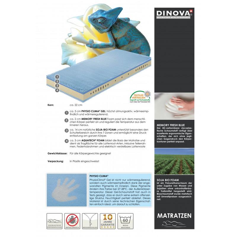 dinova chameleon matratze 004
