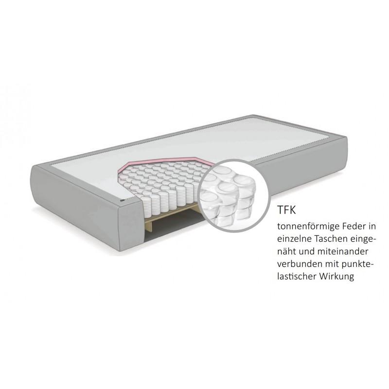 otten TFK Box tpls 001