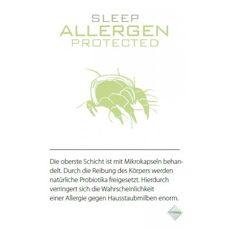 Allergen Protected tpls 002