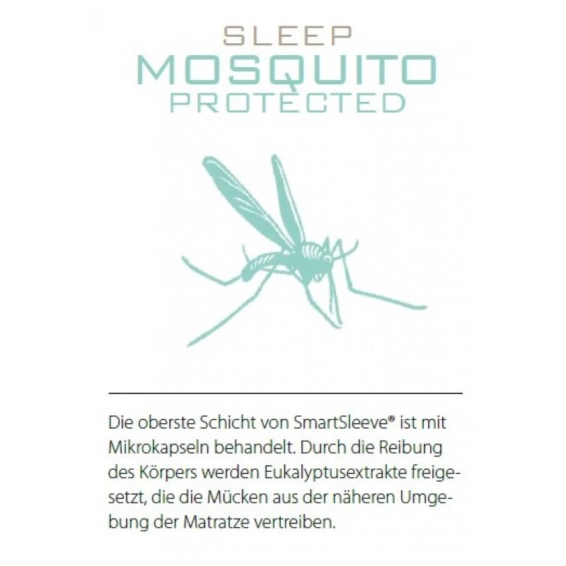 Mosquito SmartSleeve tpls 002